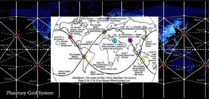 Earth Chakras and Vortices