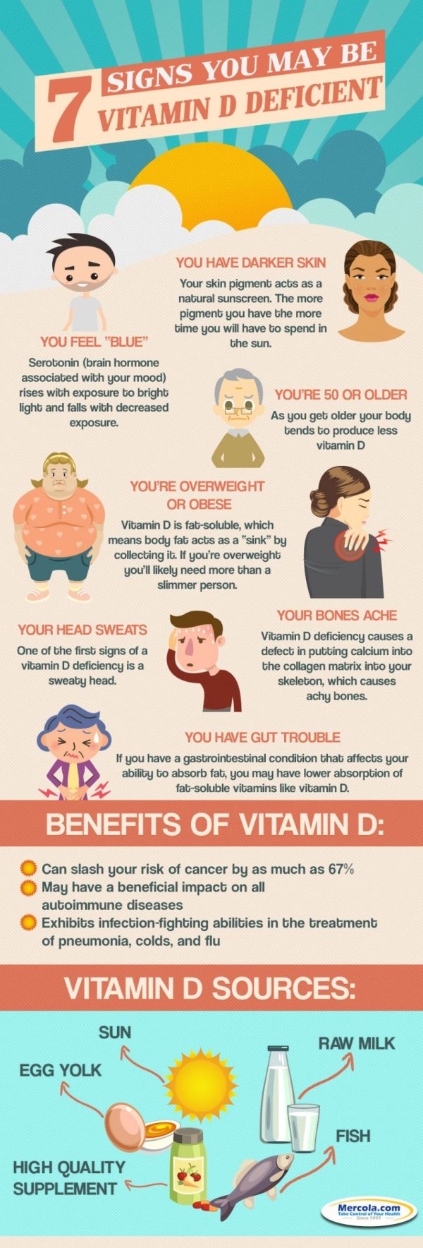 7-signs-you-may-be-vitamin-d-deficient-810x2387