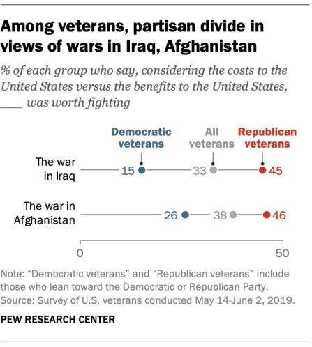 iraq-veterans