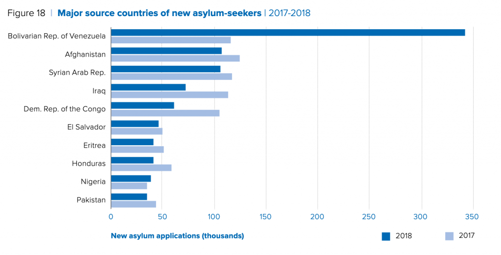 asylum-seekers-graph